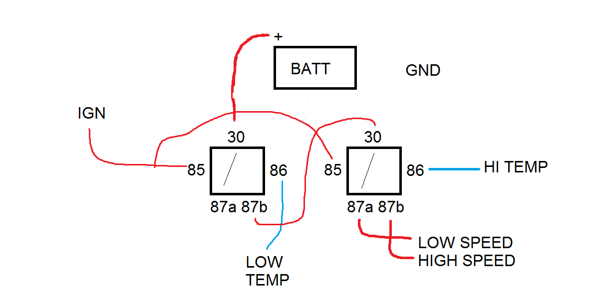 Spdt Switch Wiring Diagram Fan