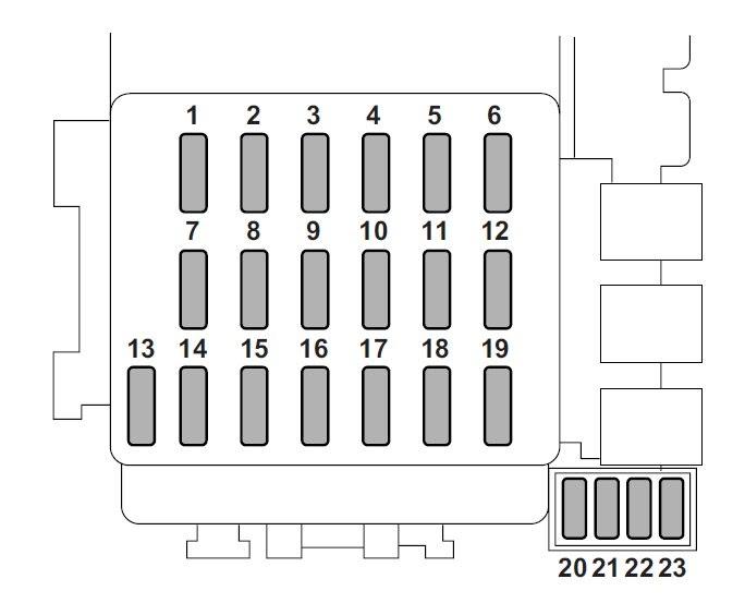 2007 Honda Ridgeline Fuse Box Location | Wire