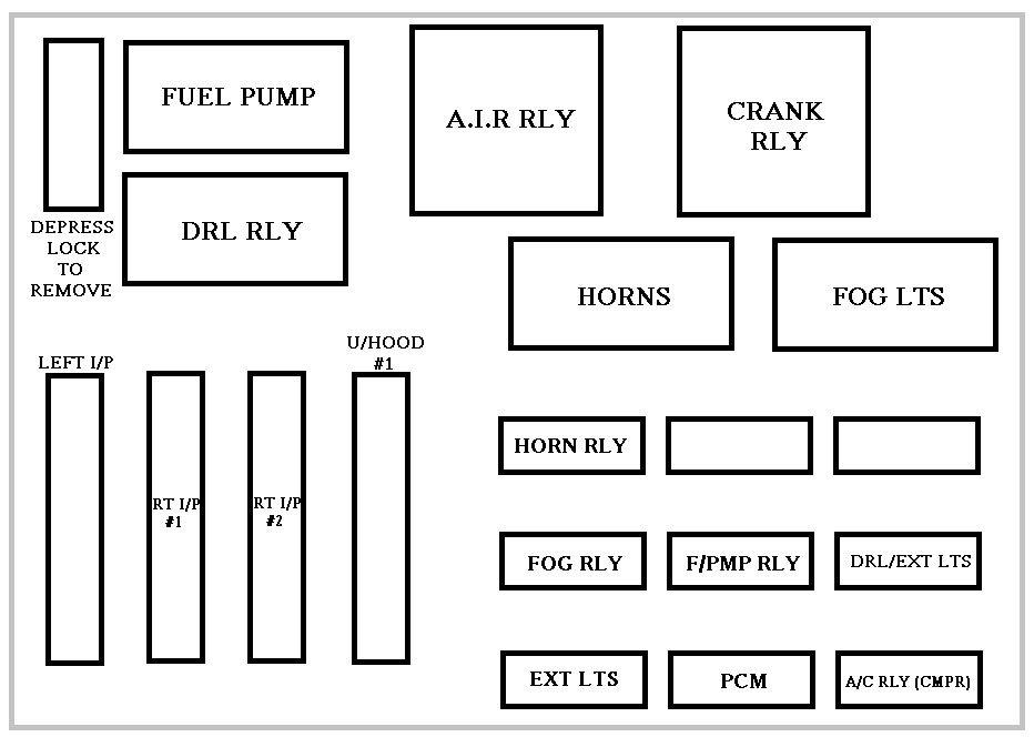 Diagram 1961 Chevrolet Fuse Block Diagram Full Version Hd Quality Block Diagram Proschematic2i Odontomedsas It