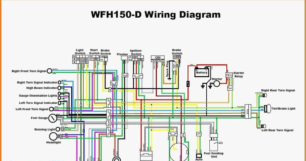 50cc Chinese Atv Wiring Diagram Manual E22