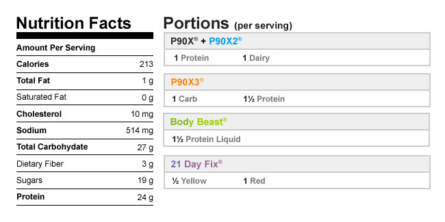 Strawberry Sea Salt Shakeology nutrition facts and meal plan portions
