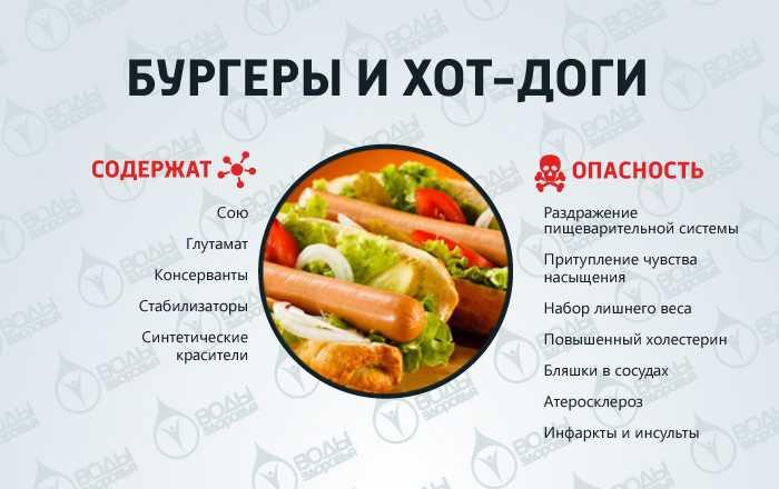 бургеры и хот доги