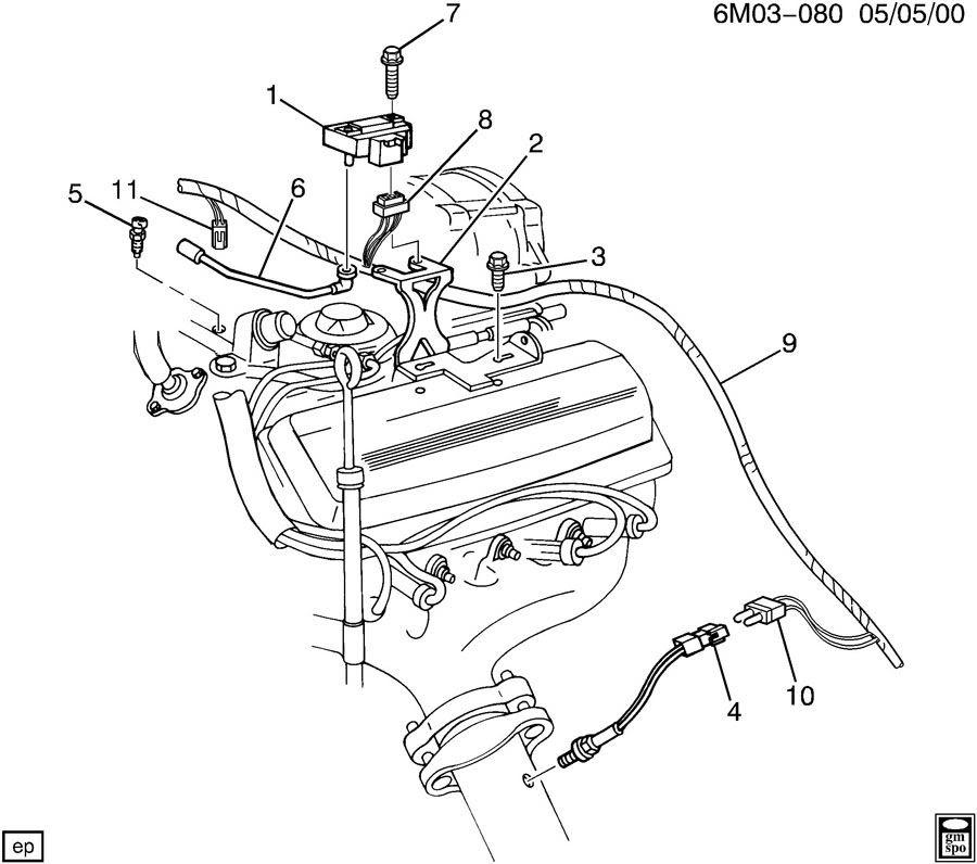Diagram 2000 Cadillac Seville Sls Engine Diagram 13 Mb New Update January 7 2021 Full Version Hd Quality Engine Diagram Fiatgsa Hotelcapocaccia It