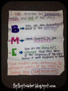 Nc Teacher Stuff Beginning Middle And End Poster On Pinterest