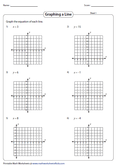 33 Graphing Linear Equations Using Intercepts Worksheet ...