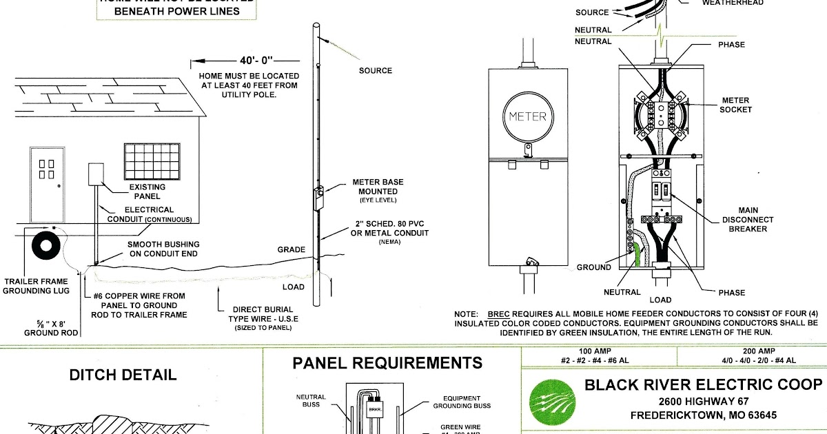 Mobile Home Wiring Schematics