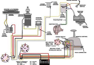 70 Hp Yamaha 2 Stroke Wiring Diagram - Wiring Diagram NetworksWiring Diagram Networks - blogger