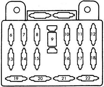 Mazda B2200 1985 1998 Fuse Box Diagram Auto Genius