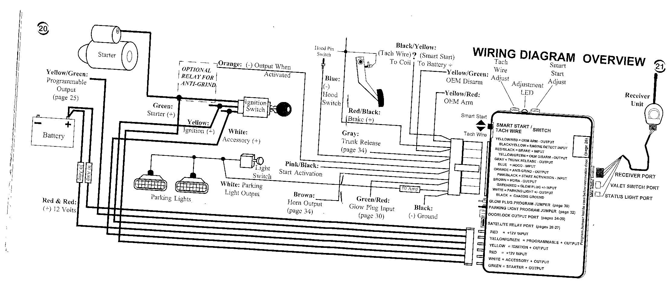 Viper 5901 Wiring Diagram from lh5.googleusercontent.com