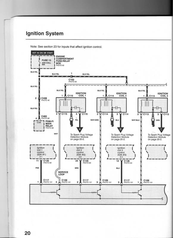 Ignition Coil Wiring Diagram Manual