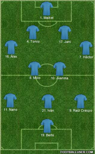 Dream Team 4-2-3-1 football formation