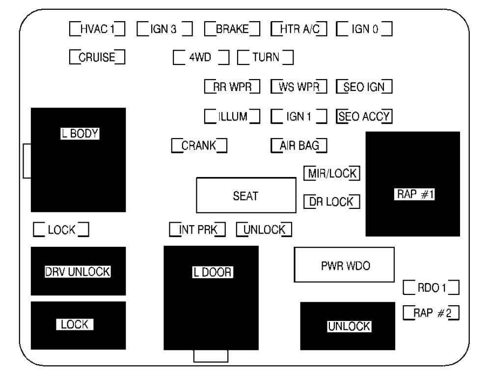 Gmc Sierra Mk1 2001 2002 Fuse Box Diagram Auto Genius