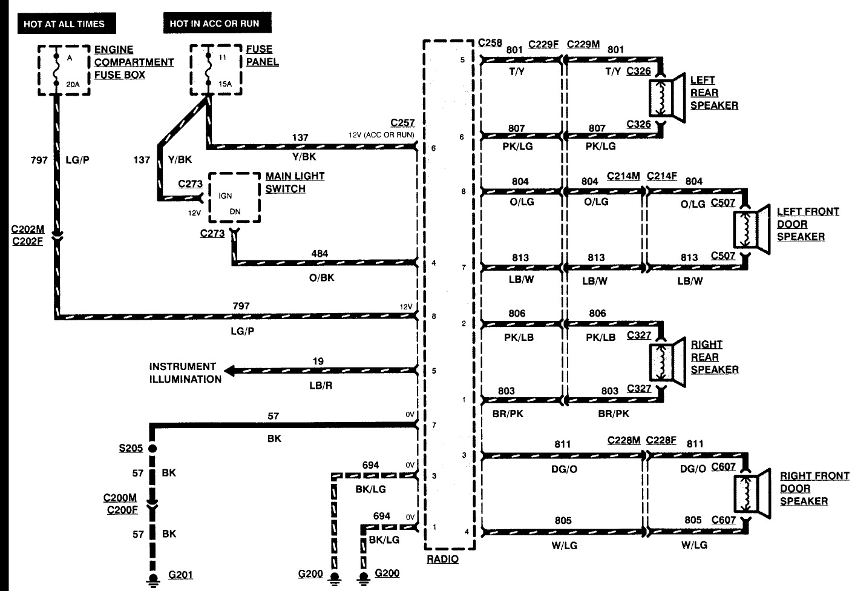 1995 Ford Probe Radio Wiring Diagram Wiring Diagram Teach Teach Lechicchedimammavale It