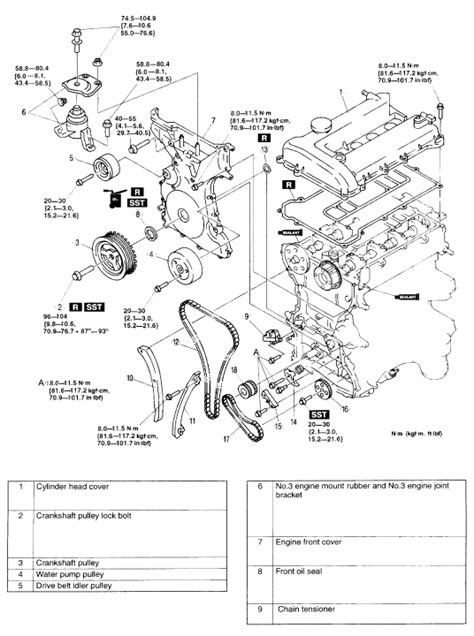Timing Chain replacement 2008 Mazda 2.3L ~ Free Manual and