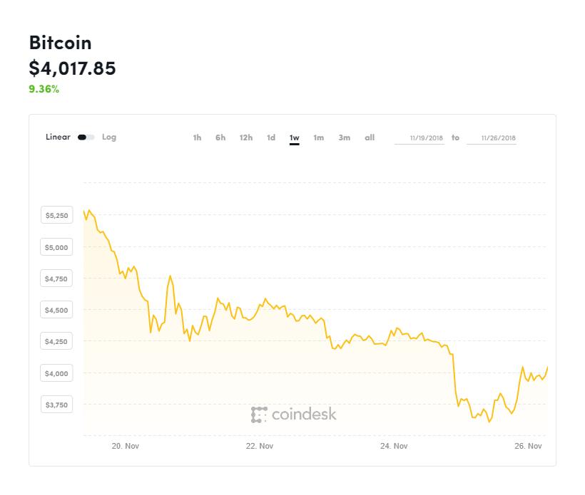 bitcoin mining unsustainable