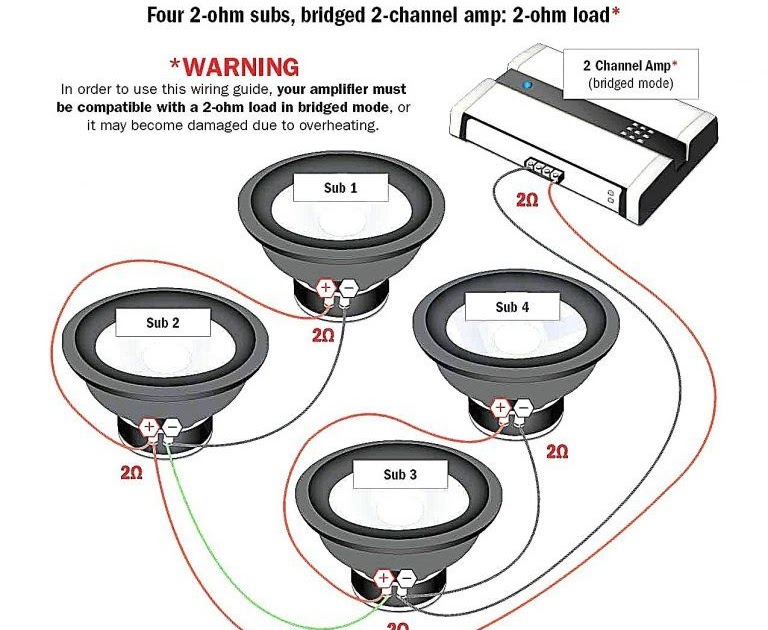 Diagram 5 Ohm Telegraph Wiring Diagram Full Version Hd Quality Wiring Diagram Icodiagrami Carte2015 Fr