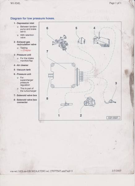 Vw Tdi Vacuum Diagram Wiring Diagrams Data Sick Forecast Sick Forecast Ungiaggioloincucina It