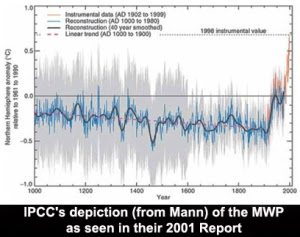 IPCC Replacement Presentation - Mann's Version of the MWP (2001)
