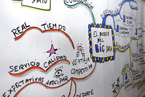 Conectivitiz SAS Forum 2012 7