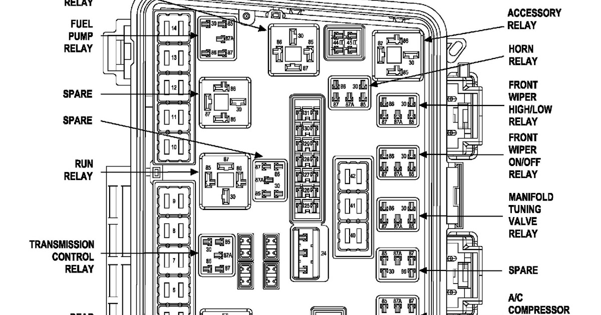 Diagram 2006 300 Fuse Box Diagram Full Version Hd Quality Box Diagram Diagramsdaley Americanpubgaleon It