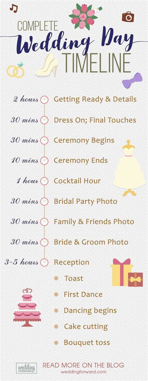 Wedding Day Timeline For Great Party In 2019   Wedding