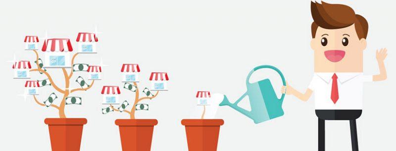 5 Bisnis Franchise paling Populer di Indonesia   Simpleaja.com