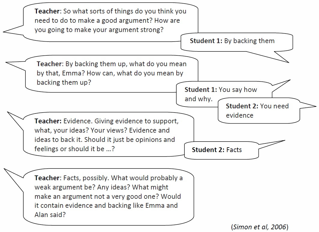 The teacher's role in supporting argumentation | Nuffield ...