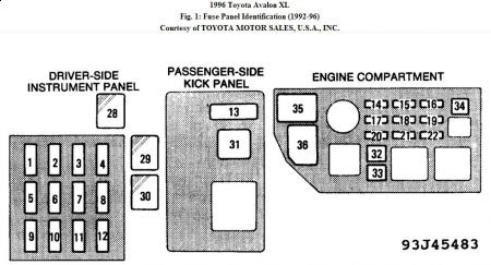 1992 Toyota tercel fuse box