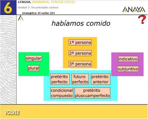 http://www.juntadeandalucia.es/averroes/centros-tic/41009470/helvia/aula/archivos/repositorio/0/56/html/datos/01_Lengua/act/U07/0704_02.htm