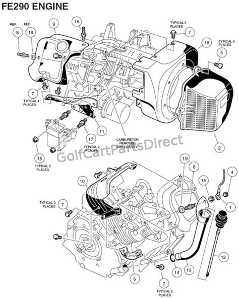 Engine - FE290 Part 1 - Club Car parts & accessories