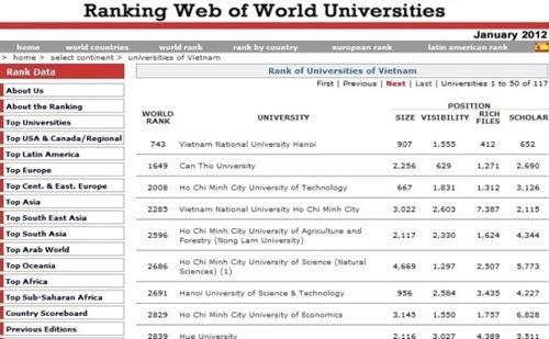 xếp hạng đại học, đại học Việt Nam, loạn danh xưng, Phó Thủ tướng Vũ Đức Đam, GS Nguyễn Văn Tuấn