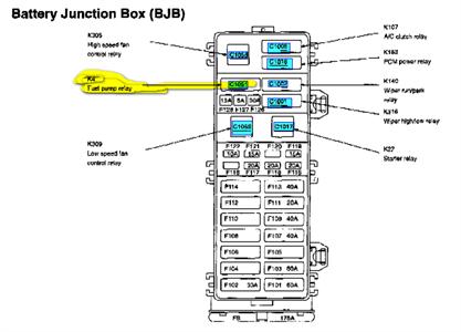 2001 Ford Taurus Fuel Pump Fuse Diagram Wiring Diagram System Pour Image Pour Image Ediliadesign It