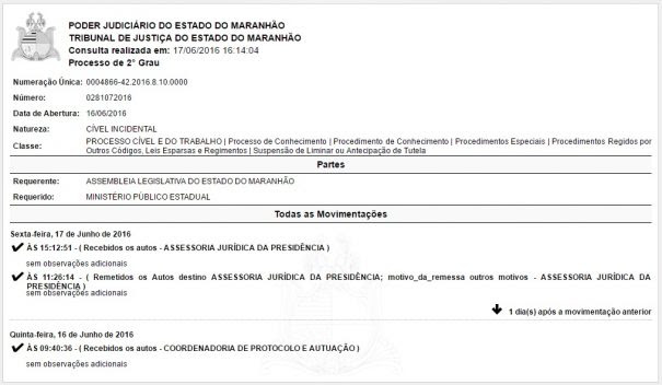 Movimentação no JurisConsult mostra que recurso da AL-MA está nas mãos de Cleones Cunha