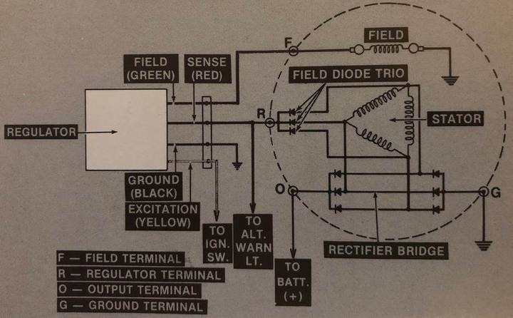 Ford 4610 Wiring Diagram | schematic and wiring diagram