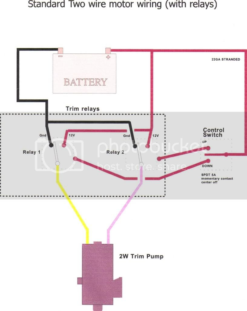 Tilt And Trim Wiring Diagram
