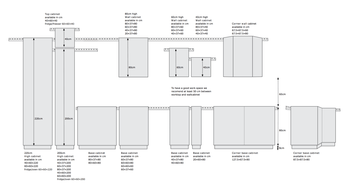 Ikea Kitchen Cabinet Height Home Decor