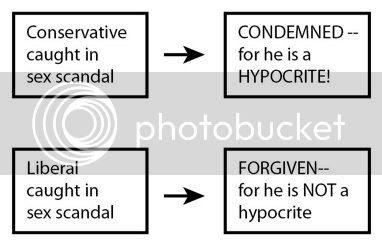 Progressive Hypocrisy
