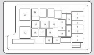 05 Acura Tsx Fuse Box Diagram Wiring Diagram Show Show Emilia Fise It
