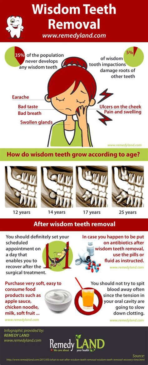smoke cigarettes  wisdom teeth removal buy