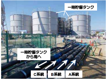 """Tepco is about to discharge pumped ground water to sea, """"21,000 Bq/m3 of Tritium is in"""""""