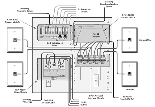 Home Data Wiring Diagram Home Wiring and Electrical Diagram