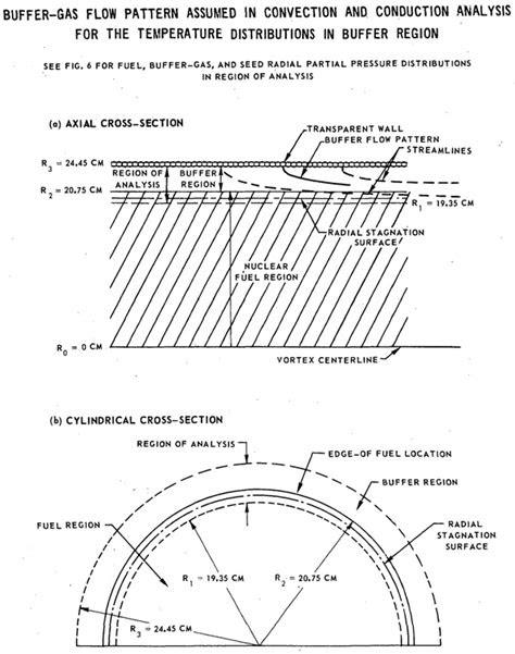 Engine Deck - Atomic Rockets