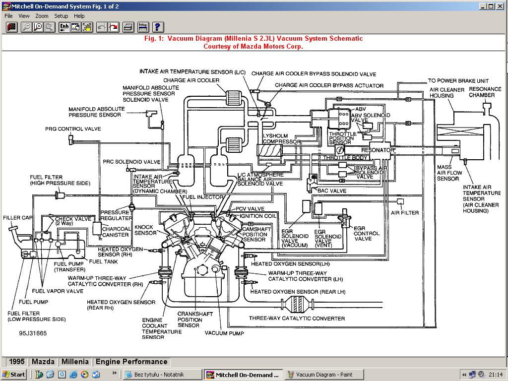 2000 Mazda Millenia Wiring Diagram Wiring Diagrams Winner Metal Winner Metal Alcuoredeldiabete It