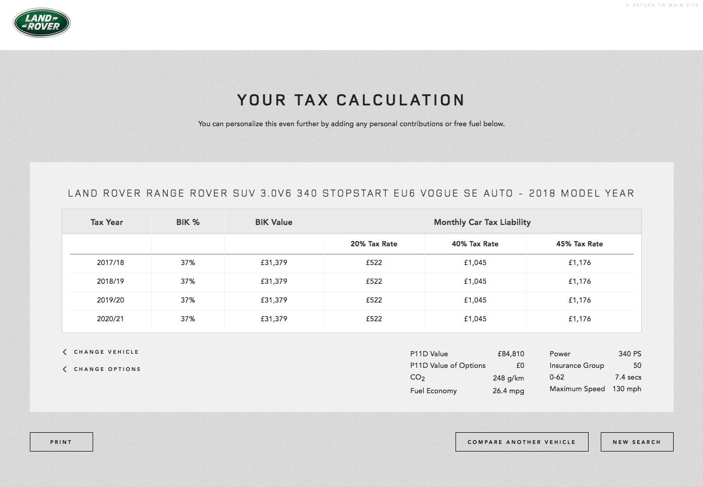 Car Tax Calculator Blog Otomotif Keren