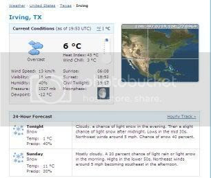 [Weather Forecast for 7th April 2007 Day and Night]