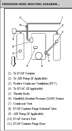 Diagram 1996 Gmc 43 Vacuum Diagram Full Version Hd Quality Vacuum Diagram Flow Diagrams Discoclassic It