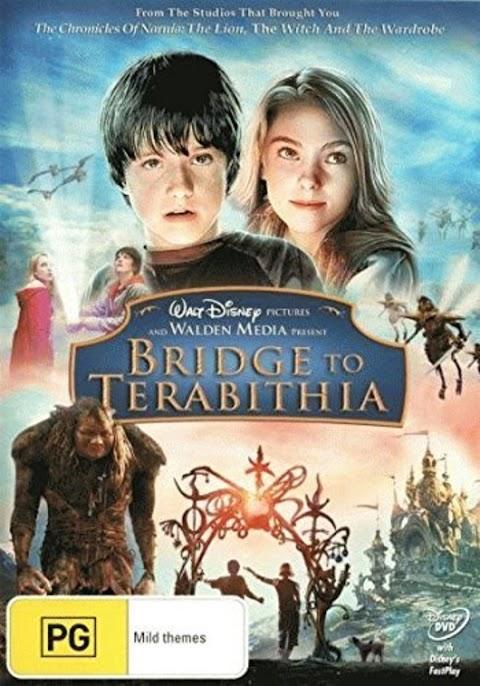 Films Like Harry Potter On Netflix