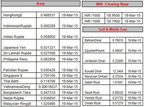 Forex Rates Kenya Shilling Trading