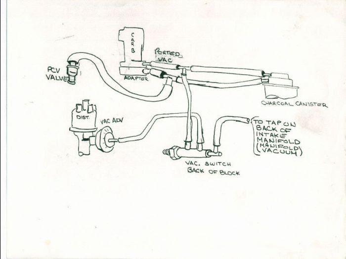 Amc 304 Jeep Engine Diagram