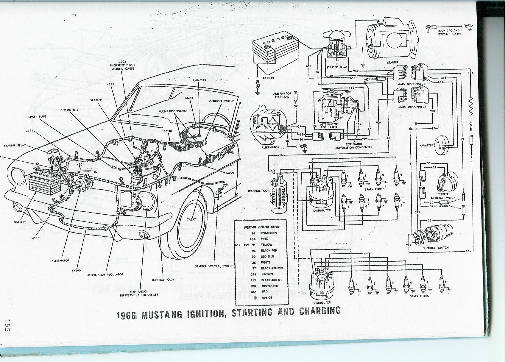 66 Ford Mustang Wiring Diagram Image Details Wiring Diagram Enter Enter Lechicchedimammavale It